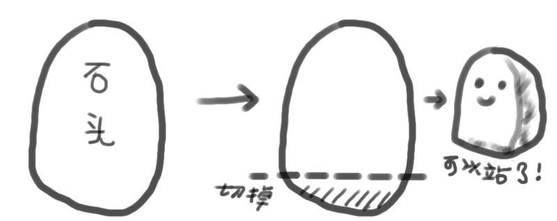 石头简笔画 步骤 简单